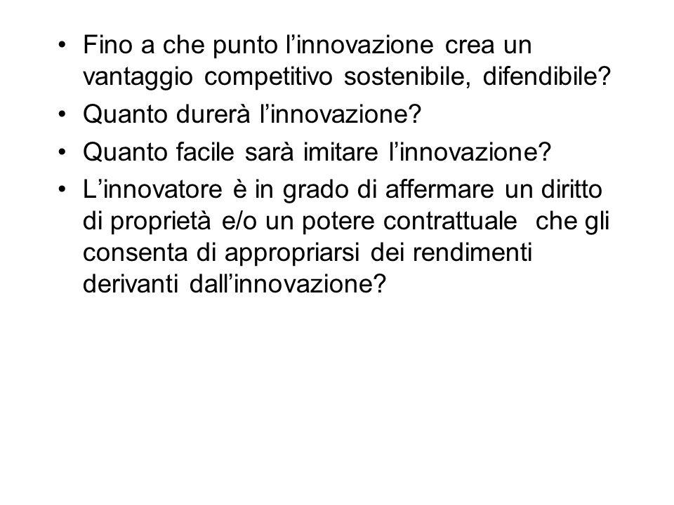 Fino a che punto l'innovazione crea un vantaggio competitivo sostenibile, difendibile
