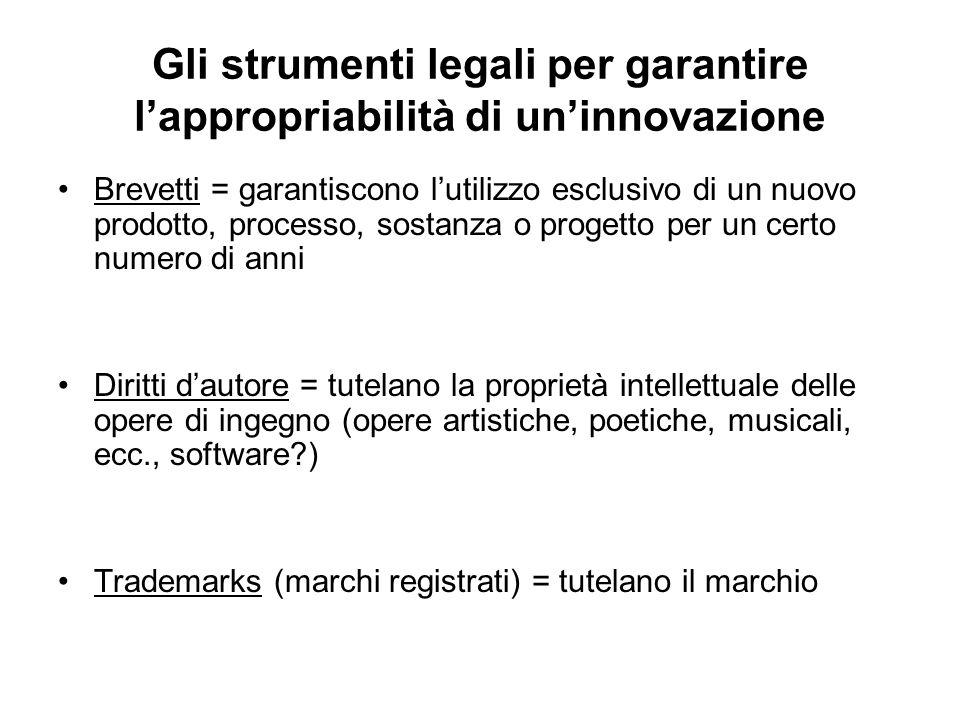 Gli strumenti legali per garantire l'appropriabilità di un'innovazione