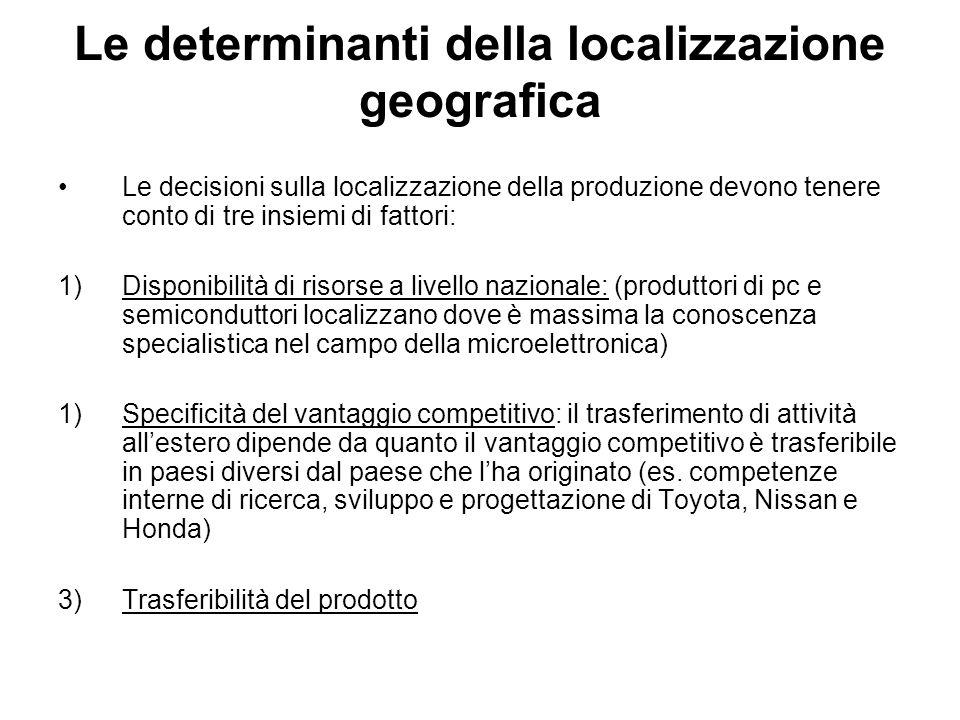 Le determinanti della localizzazione geografica