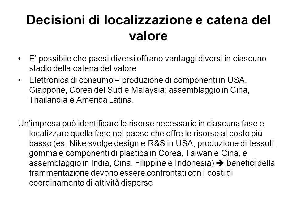 Decisioni di localizzazione e catena del valore