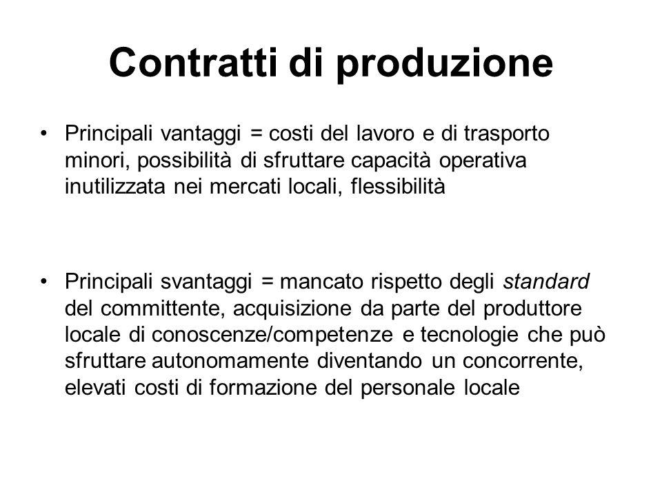 Contratti di produzione
