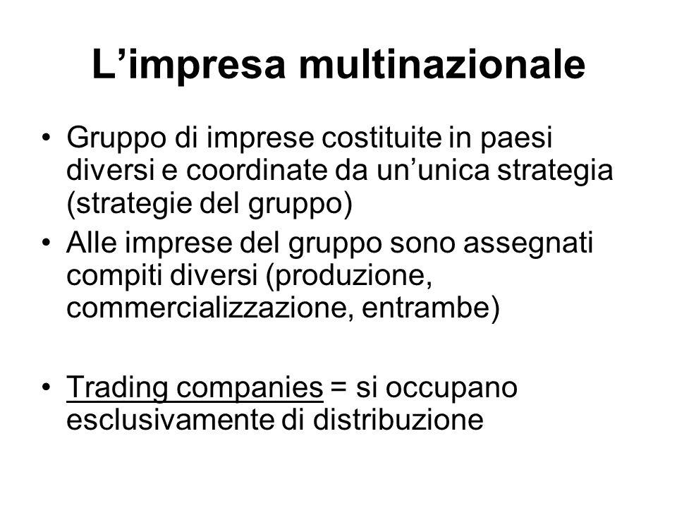 L'impresa multinazionale