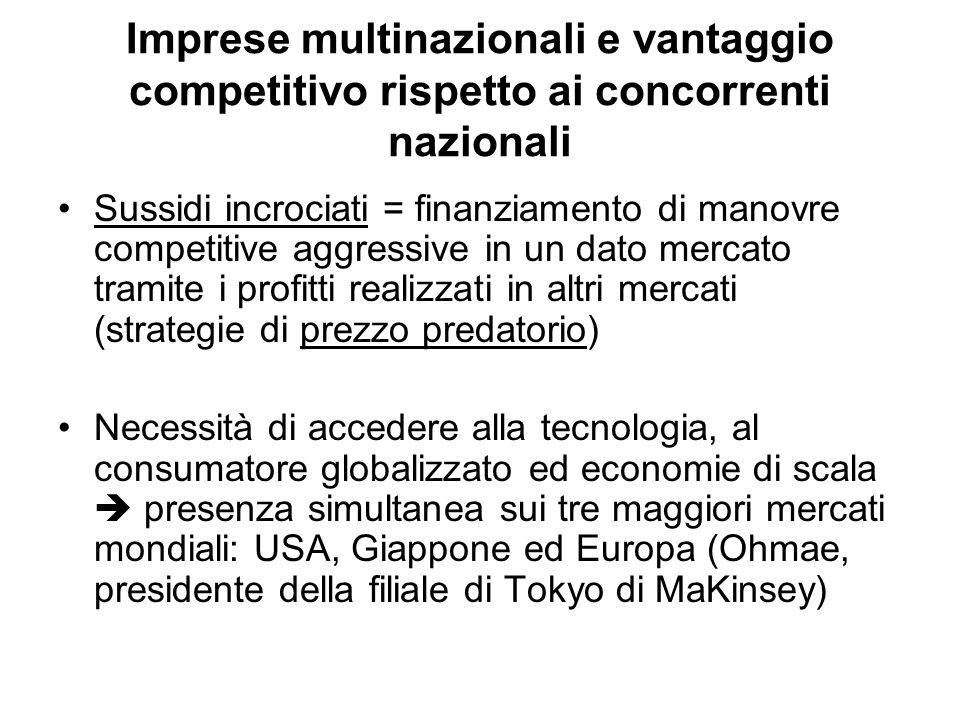 Imprese multinazionali e vantaggio competitivo rispetto ai concorrenti nazionali