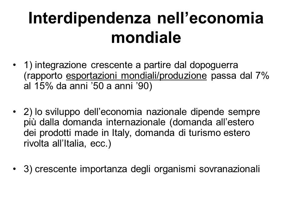 Interdipendenza nell'economia mondiale