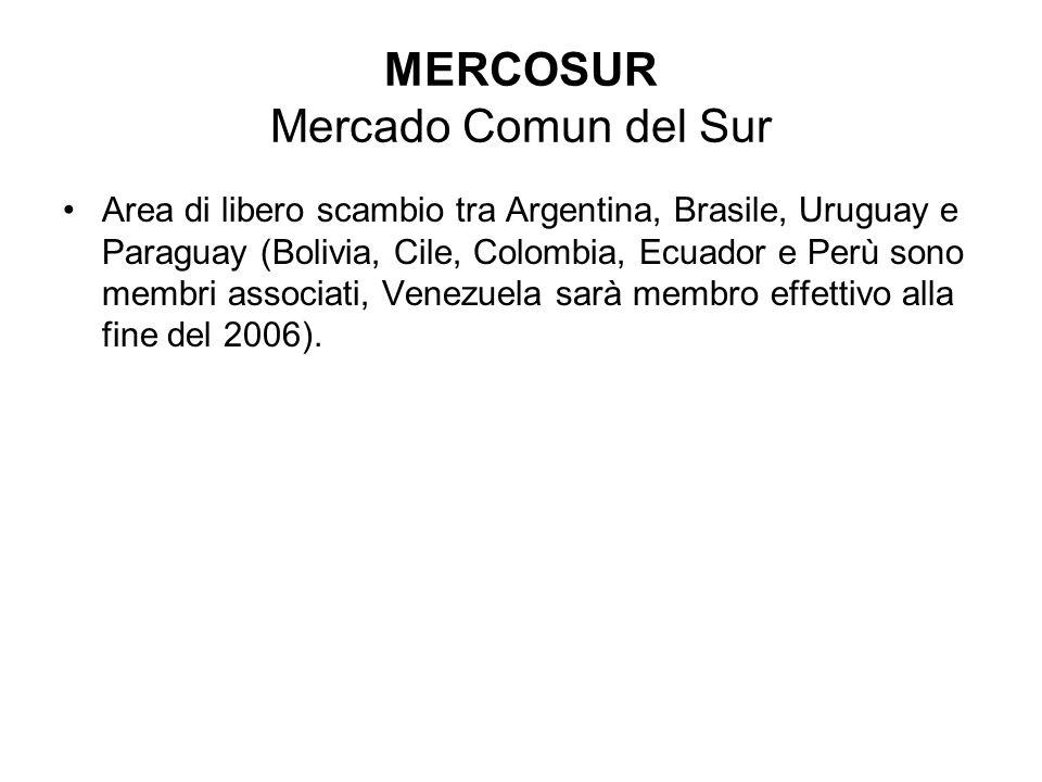 MERCOSUR Mercado Comun del Sur