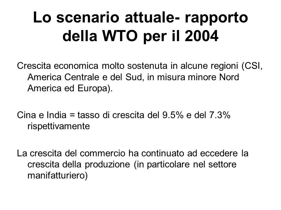 Lo scenario attuale- rapporto della WTO per il 2004