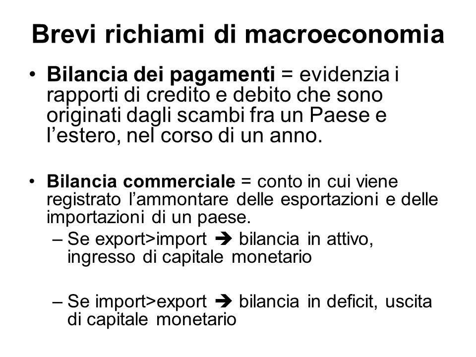 Brevi richiami di macroeconomia