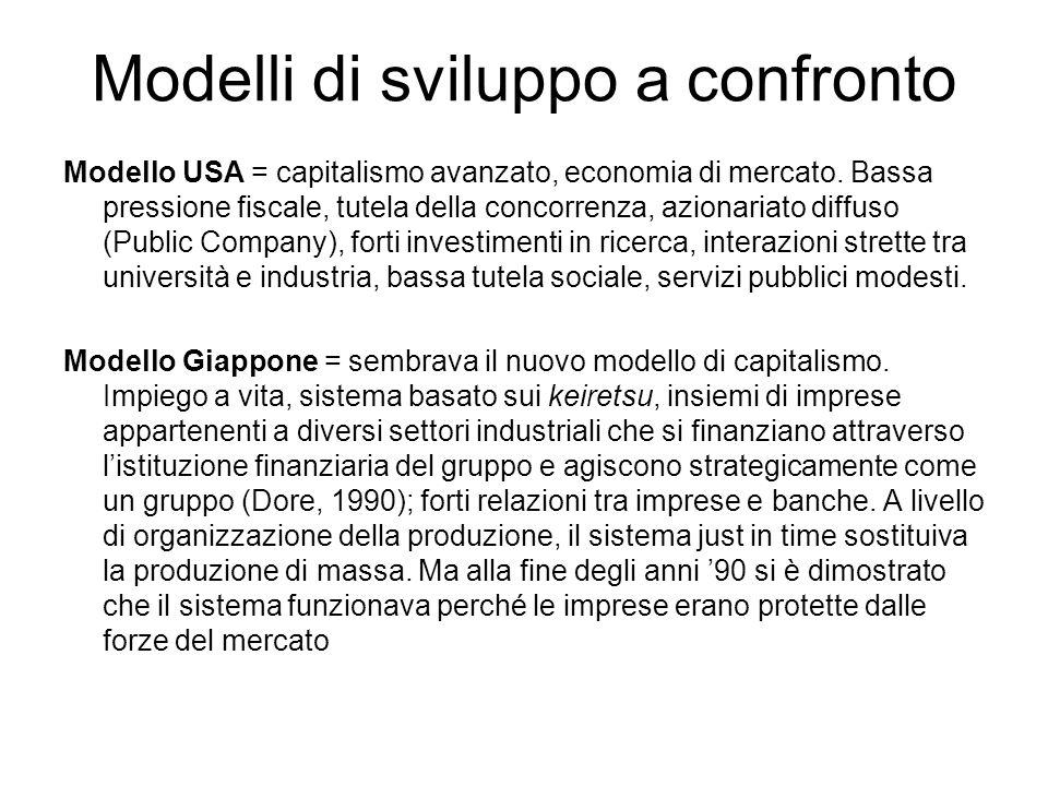 Modelli di sviluppo a confronto