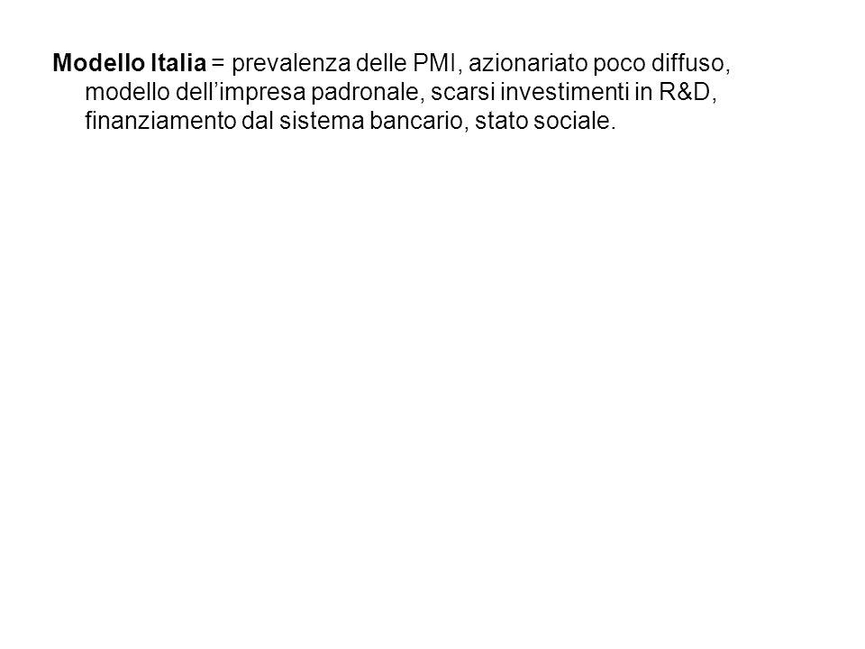 Modello Italia = prevalenza delle PMI, azionariato poco diffuso, modello dell'impresa padronale, scarsi investimenti in R&D, finanziamento dal sistema bancario, stato sociale.