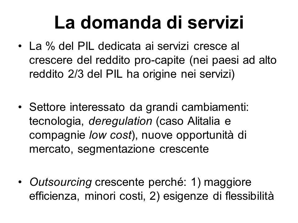 La domanda di servizi