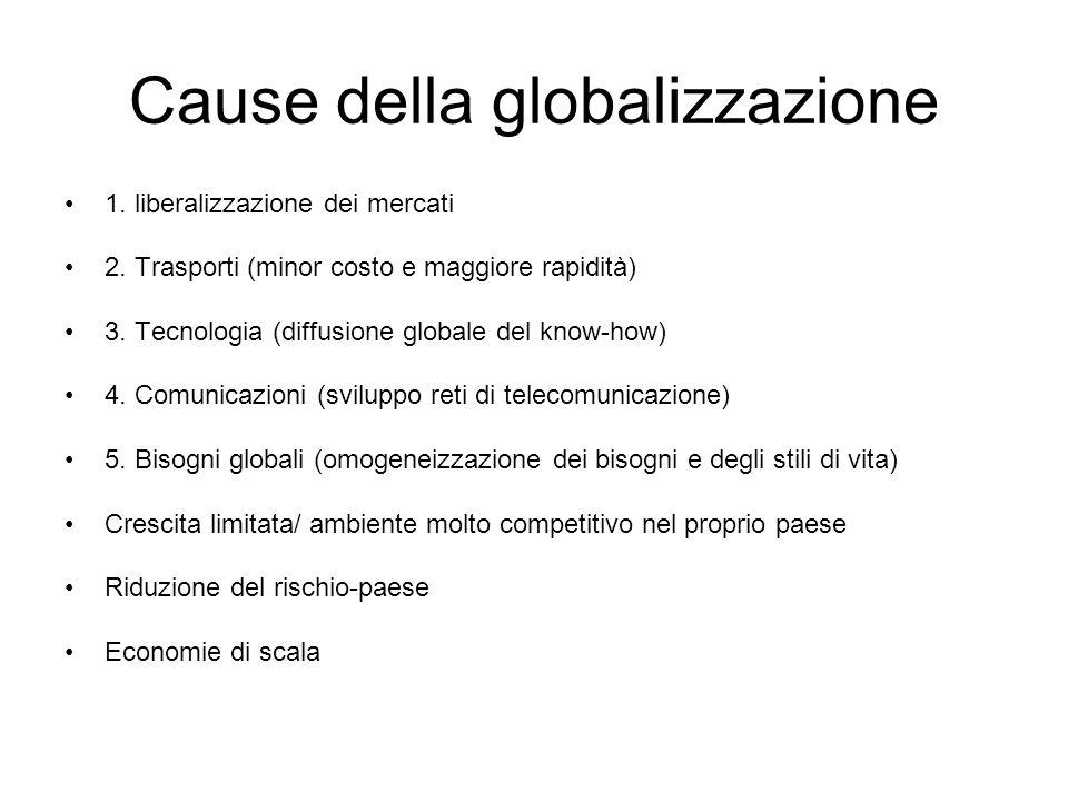 Cause della globalizzazione