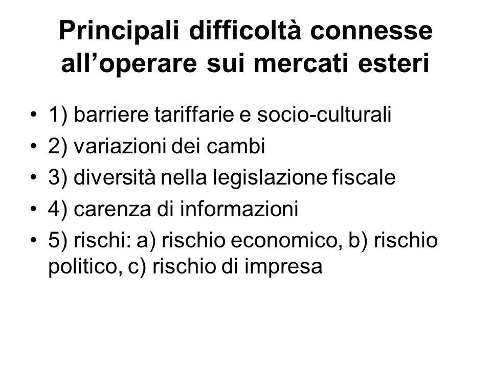 Principali difficoltà connesse all'operare sui mercati esteri