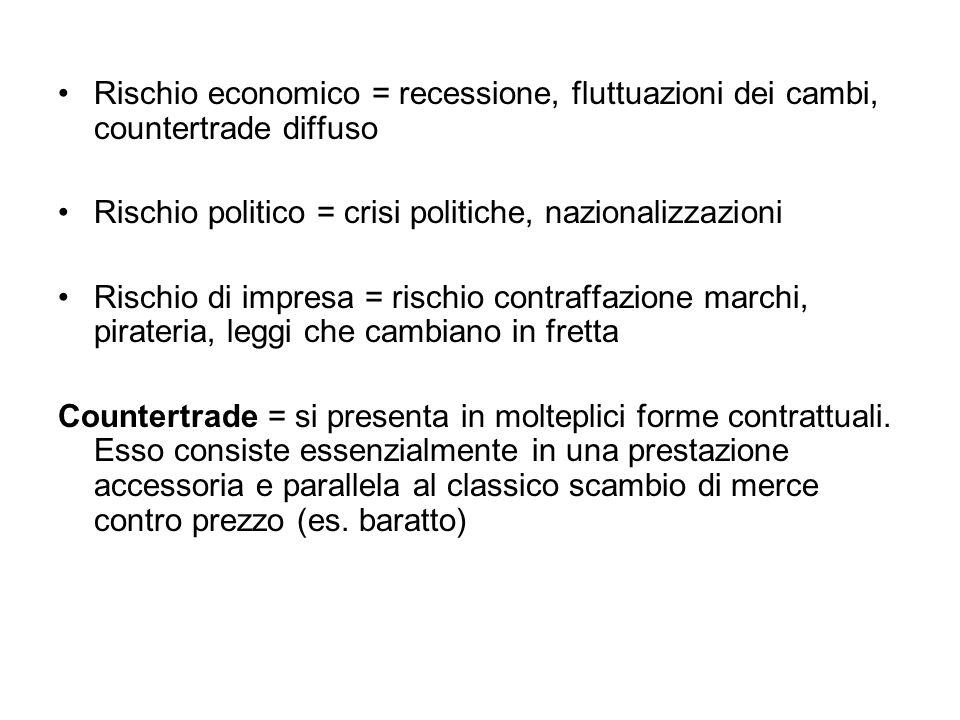 Rischio economico = recessione, fluttuazioni dei cambi, countertrade diffuso