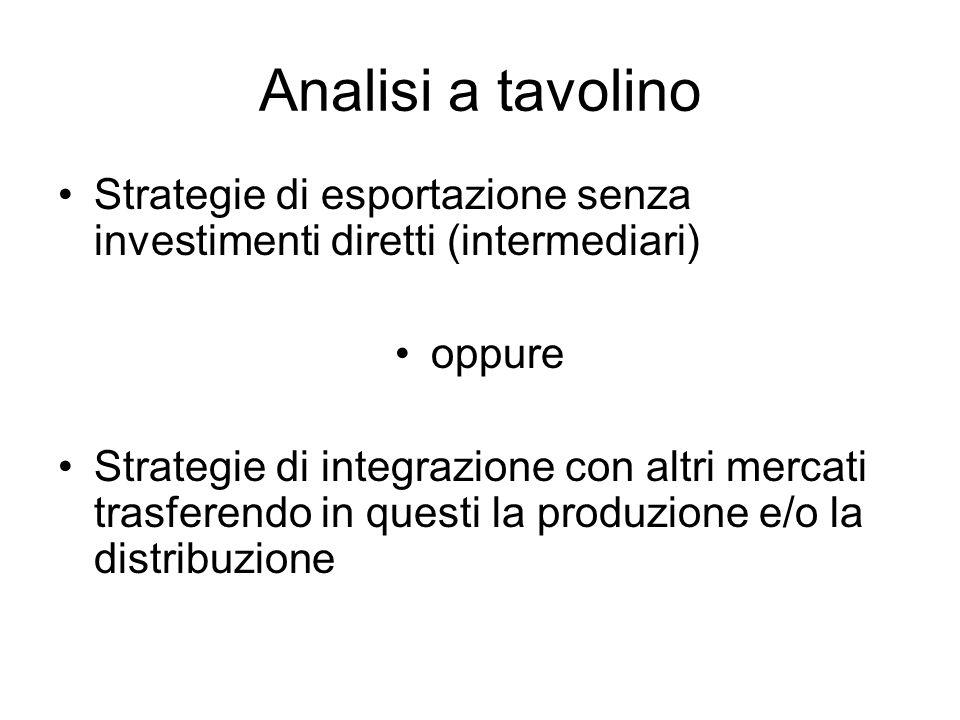 Analisi a tavolino Strategie di esportazione senza investimenti diretti (intermediari) oppure.
