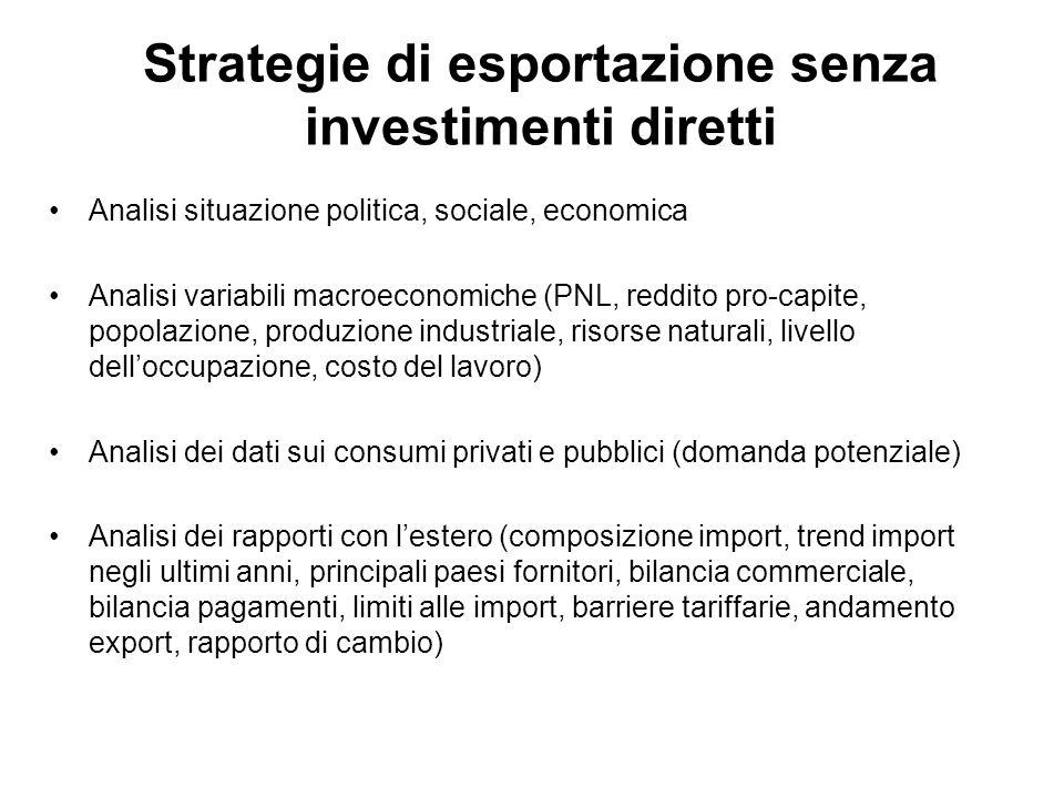 Strategie di esportazione senza investimenti diretti
