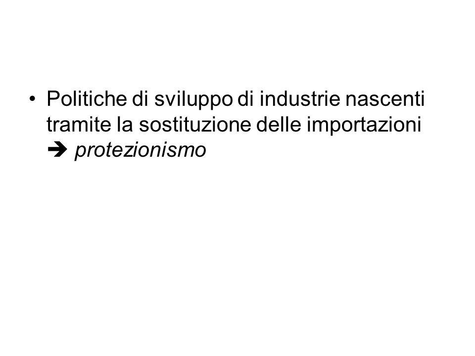 Politiche di sviluppo di industrie nascenti tramite la sostituzione delle importazioni  protezionismo