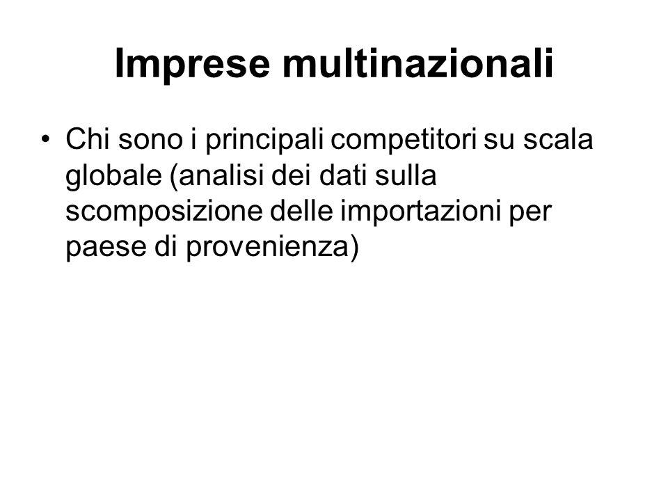 Imprese multinazionali