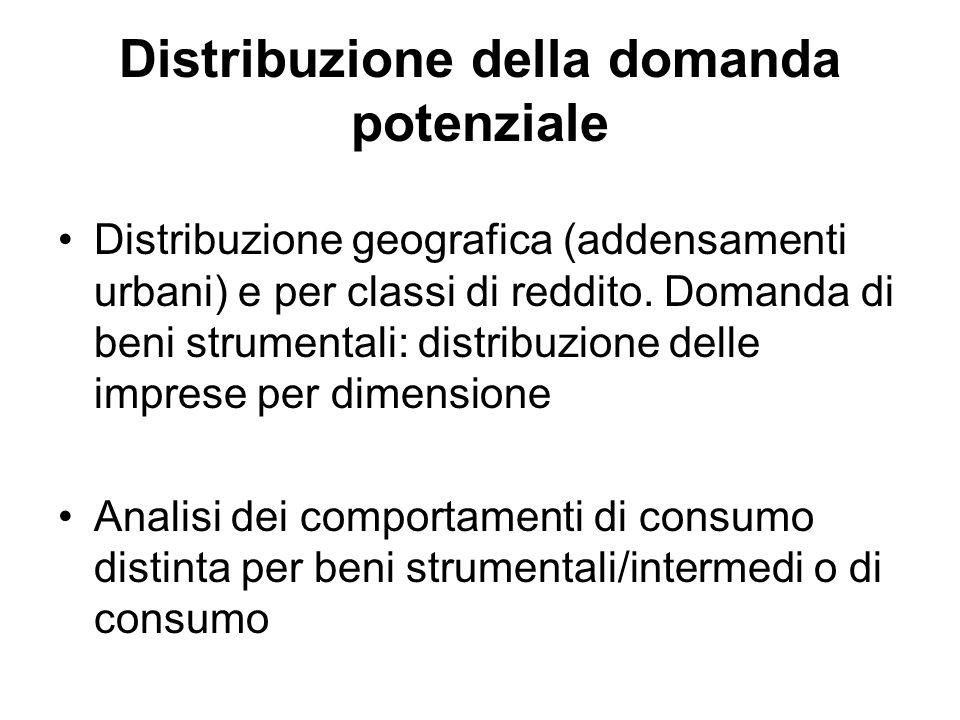 Distribuzione della domanda potenziale