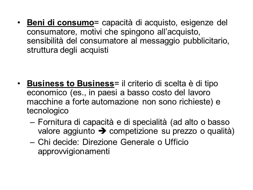 Beni di consumo= capacità di acquisto, esigenze del consumatore, motivi che spingono all'acquisto, sensibilità del consumatore al messaggio pubblicitario, struttura degli acquisti