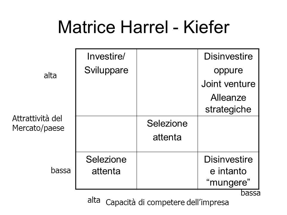 Matrice Harrel - Kiefer