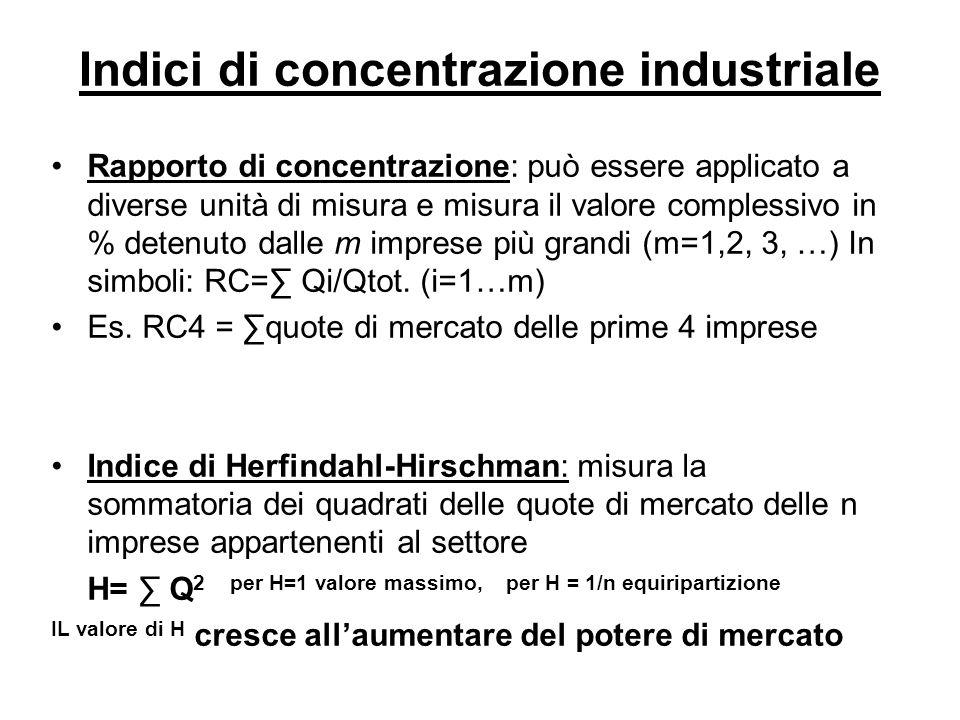 Indici di concentrazione industriale