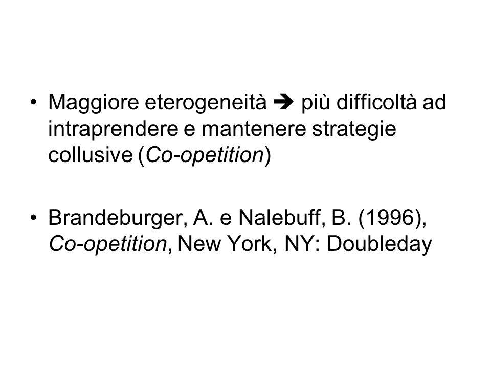 Maggiore eterogeneità  più difficoltà ad intraprendere e mantenere strategie collusive (Co-opetition)
