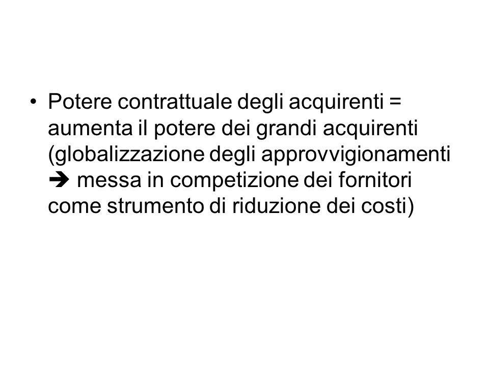 Potere contrattuale degli acquirenti = aumenta il potere dei grandi acquirenti (globalizzazione degli approvvigionamenti  messa in competizione dei fornitori come strumento di riduzione dei costi)