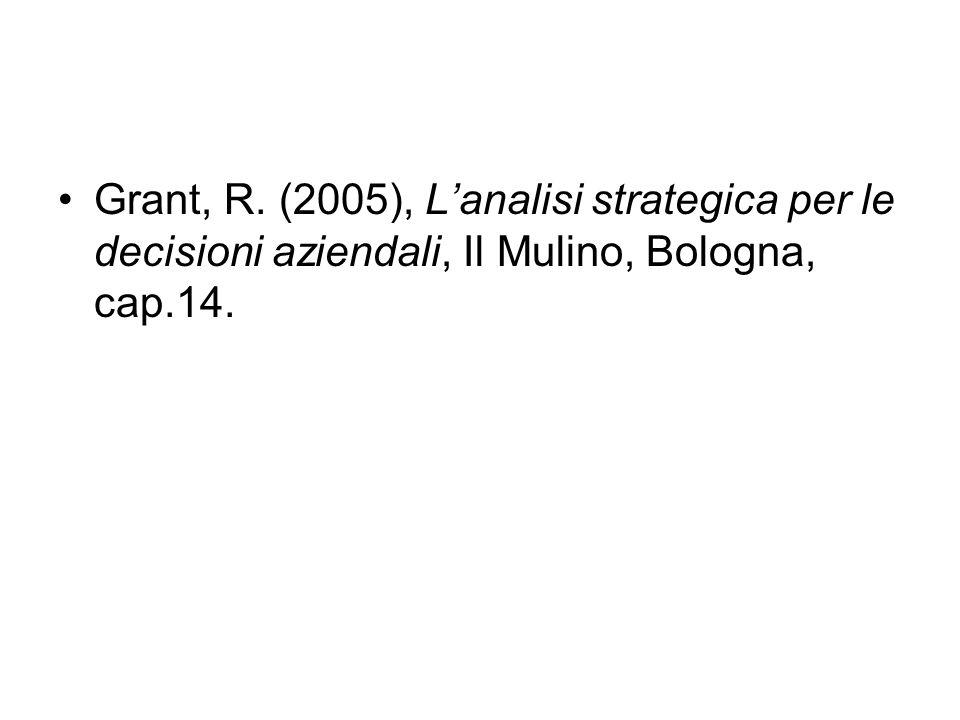 Grant, R. (2005), L'analisi strategica per le decisioni aziendali, Il Mulino, Bologna, cap.14.