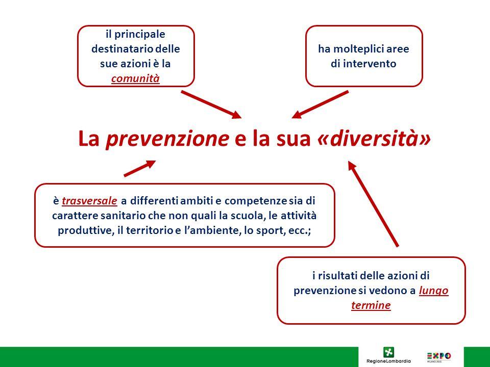 La prevenzione e la sua «diversità»