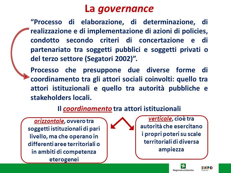 Il coordinamento tra attori istituzionali