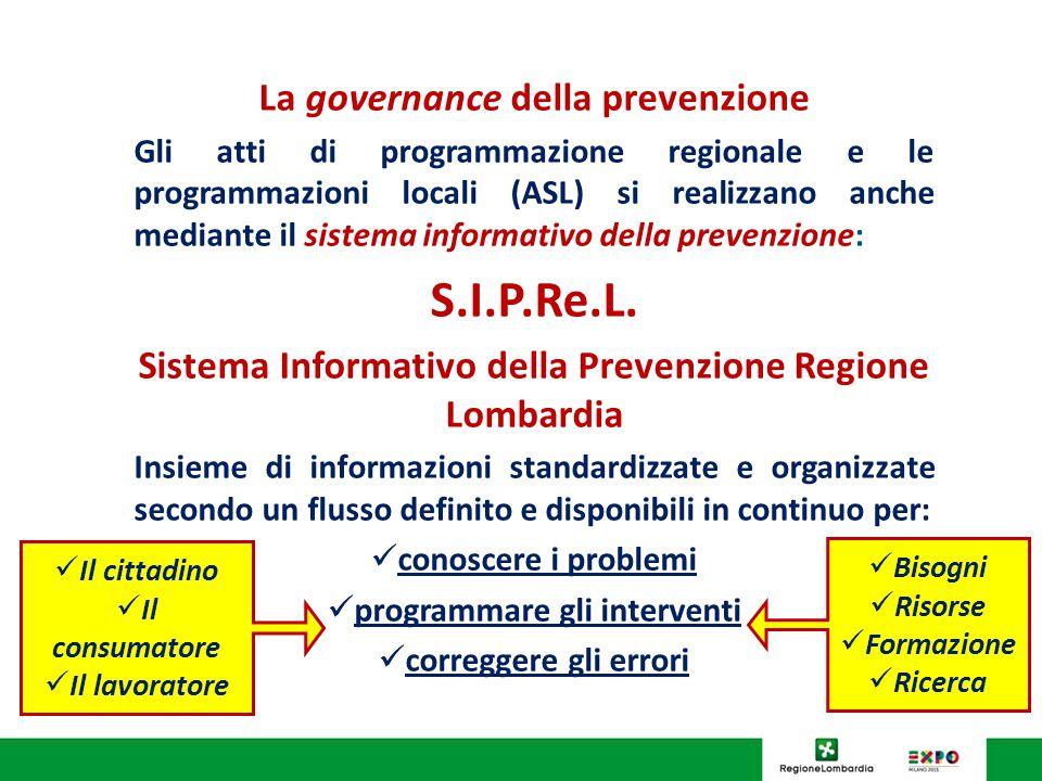S.I.P.Re.L. La governance della prevenzione