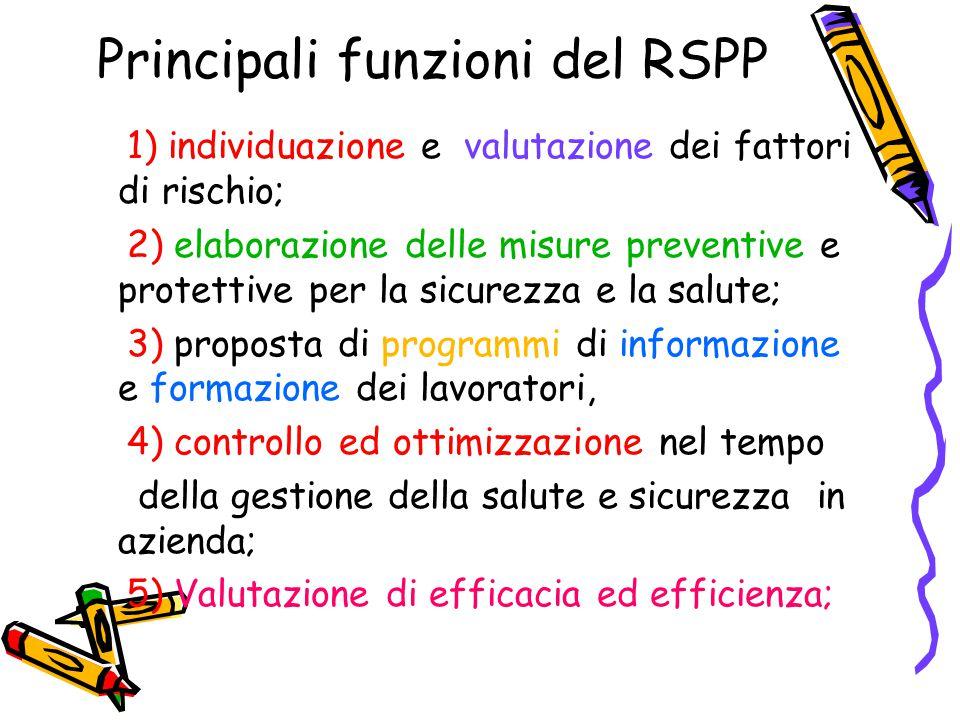 Principali funzioni del RSPP