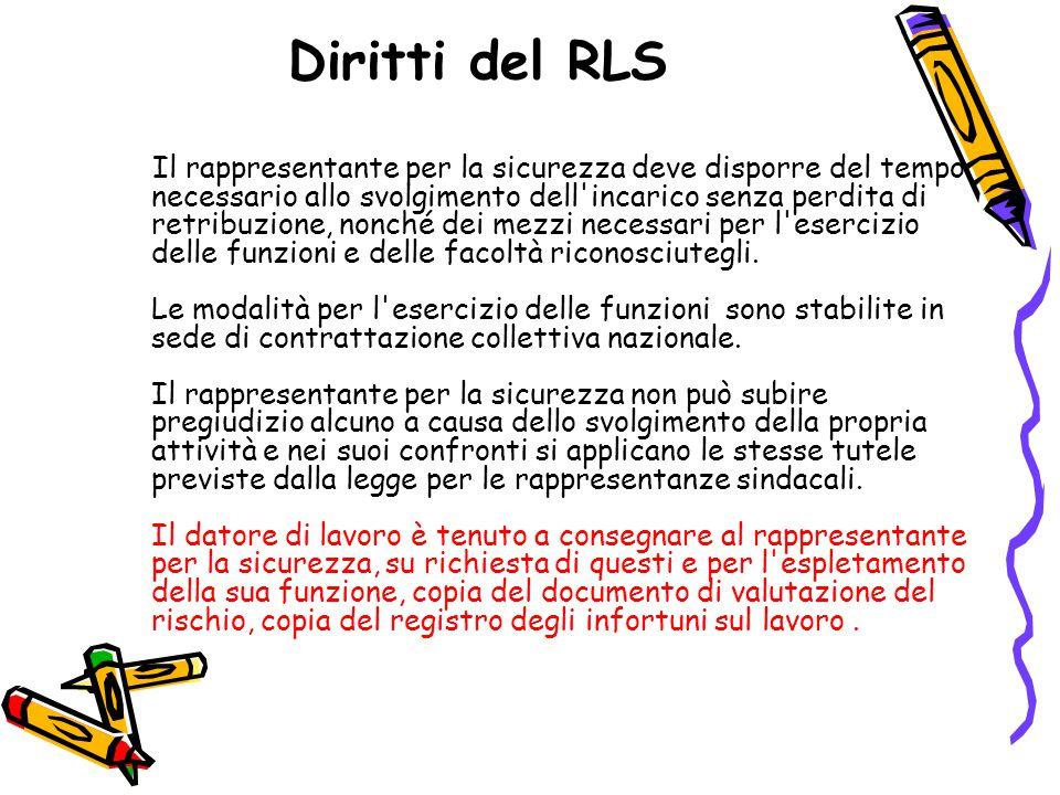 Diritti del RLS