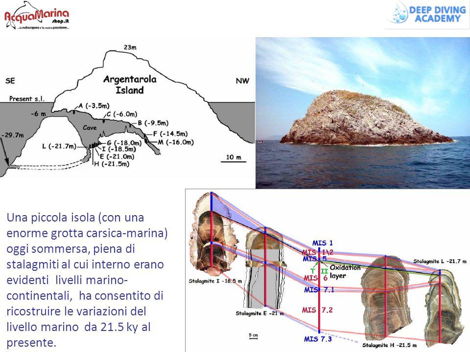Una piccola isola (con una enorme grotta carsica-marina) oggi sommersa, piena di stalagmiti al cui interno erano evidenti livelli marino-continentali, ha consentito di ricostruire le variazioni del livello marino da 21.5 ky al presente.