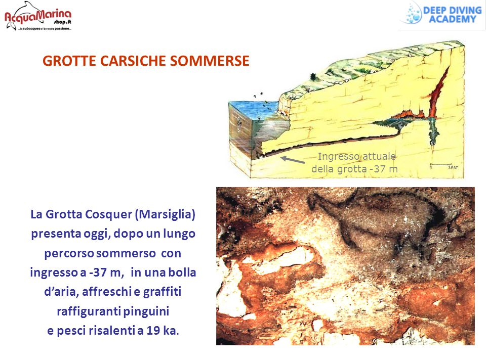 GROTTE CARSICHE SOMMERSE