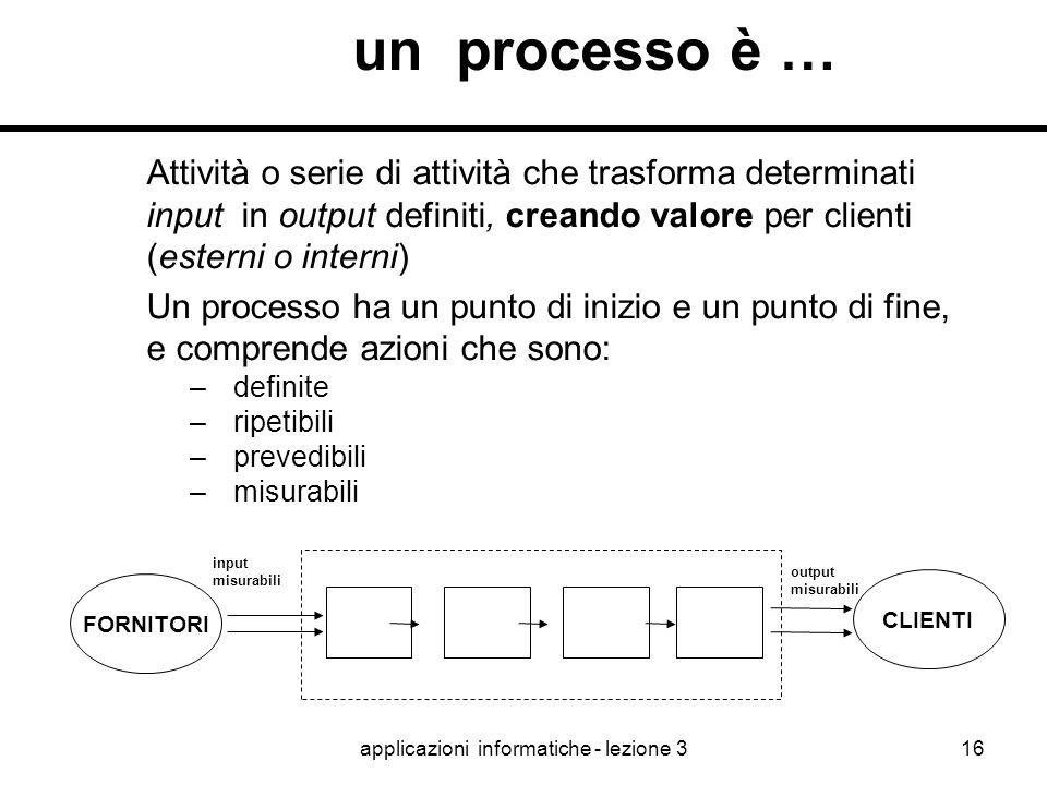 applicazioni informatiche - lezione 3