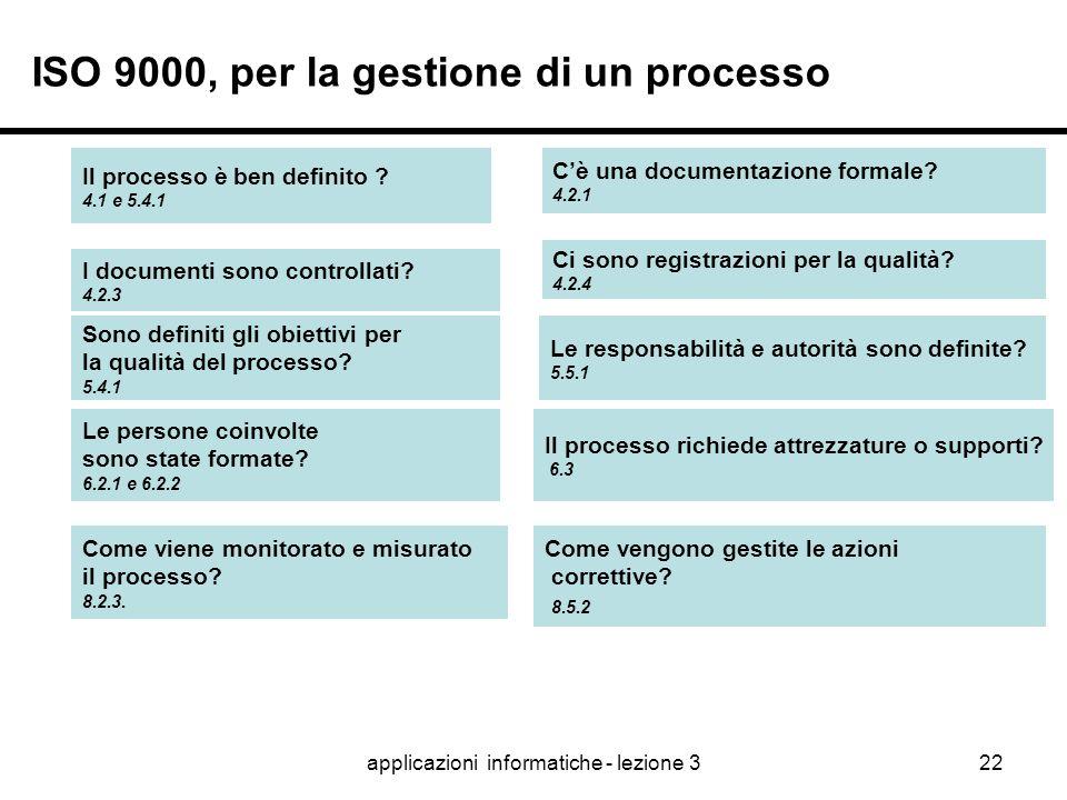 ISO 9000, per la gestione di un processo