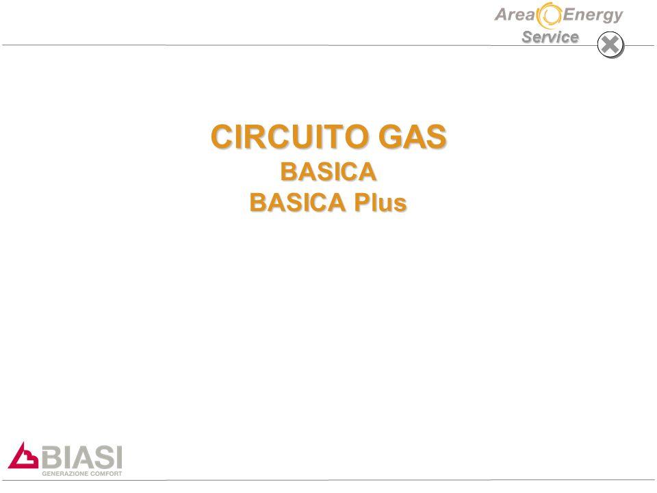 CIRCUITO GAS BASICA BASICA Plus