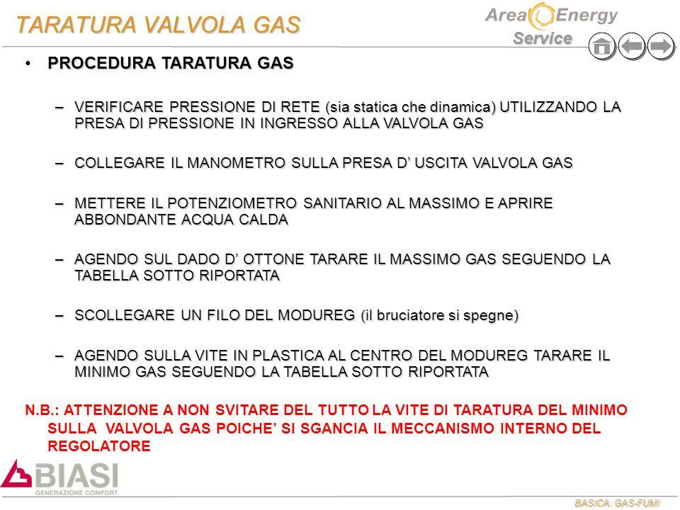 TARATURA VALVOLA GAS PROCEDURA TARATURA GAS