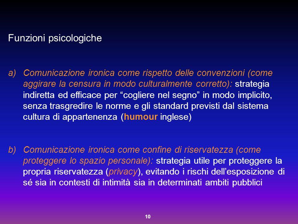 Funzioni psicologiche