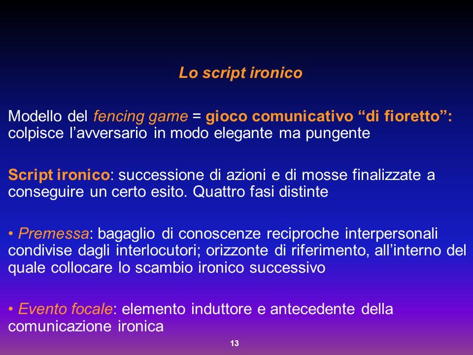 Lo script ironico Modello del fencing game = gioco comunicativo di fioretto : colpisce l'avversario in modo elegante ma pungente.
