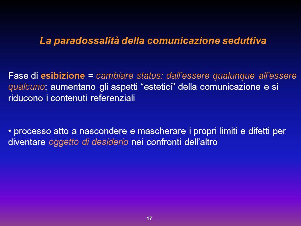 La paradossalità della comunicazione seduttiva
