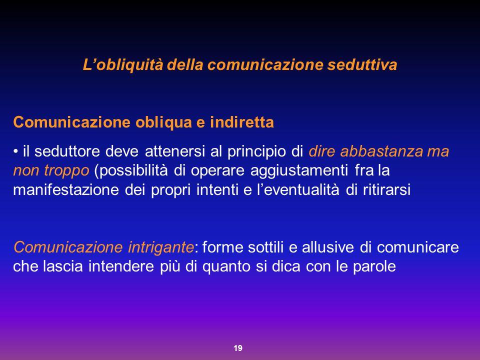 L'obliquità della comunicazione seduttiva