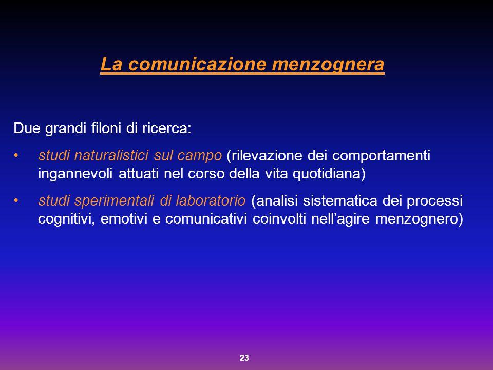 La comunicazione menzognera
