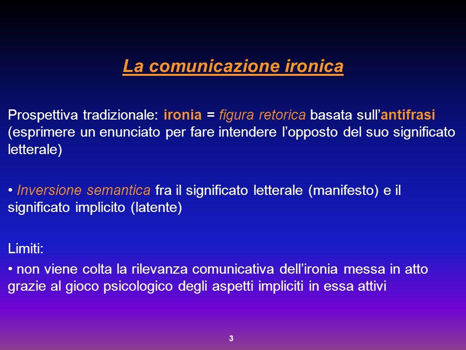 La comunicazione ironica