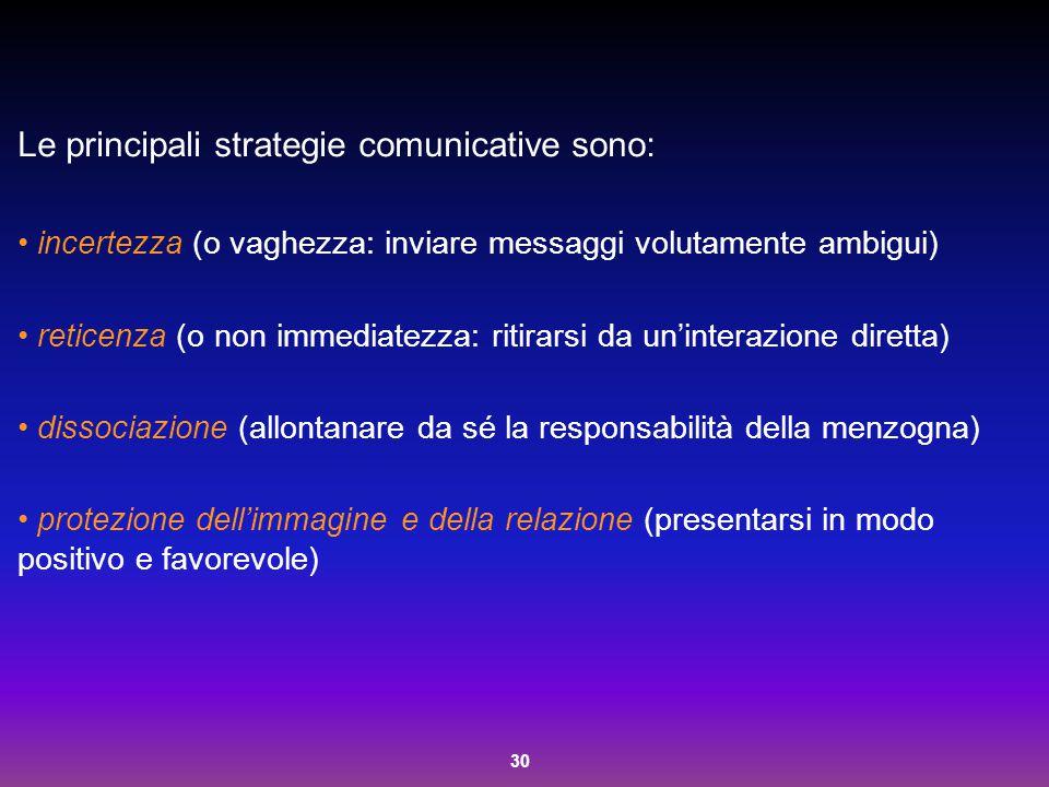 Le principali strategie comunicative sono: