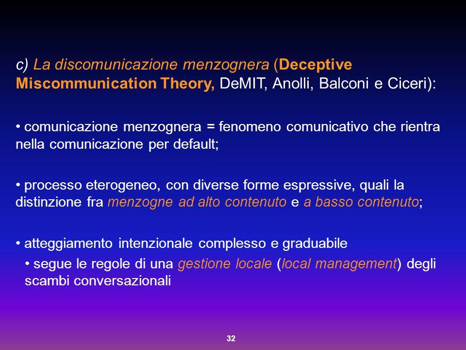 La discomunicazione menzognera (Deceptive Miscommunication Theory, DeMIT, Anolli, Balconi e Ciceri):