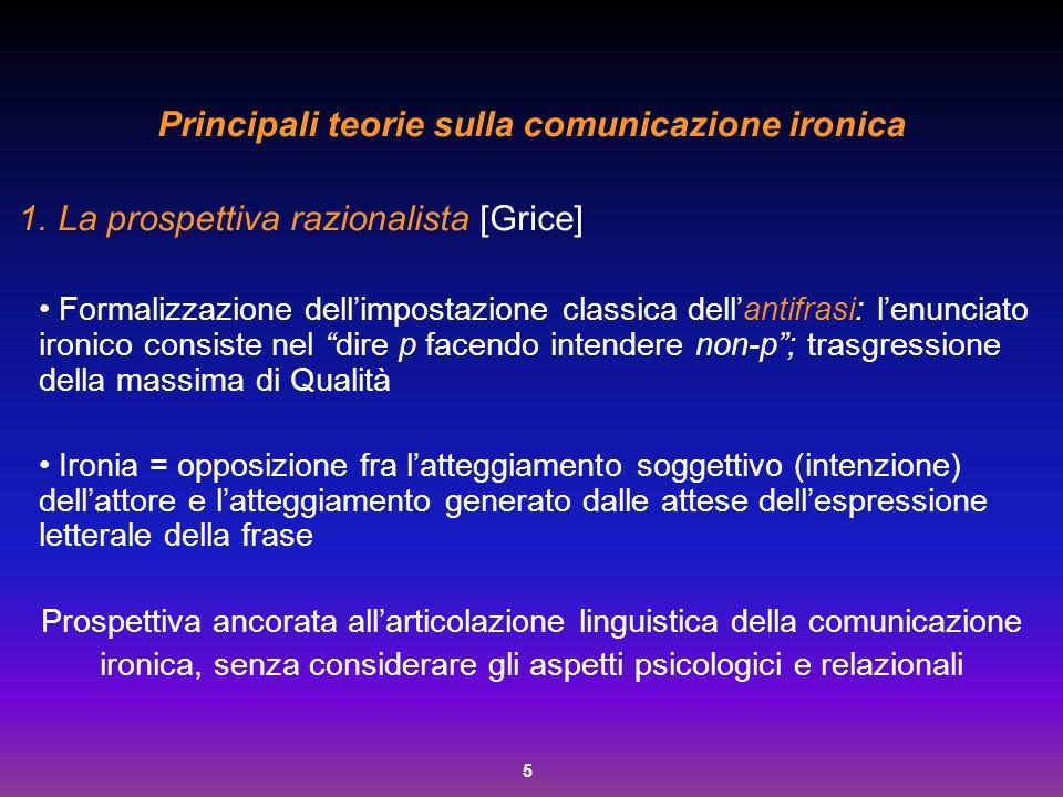 Principali teorie sulla comunicazione ironica