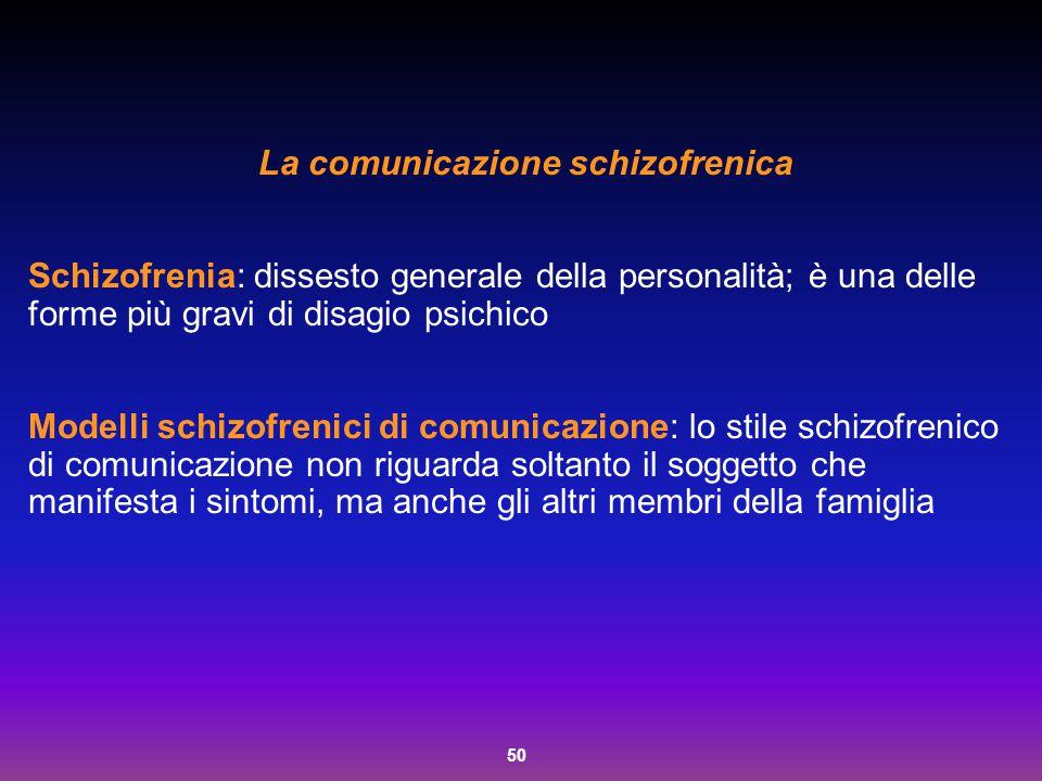 La comunicazione schizofrenica