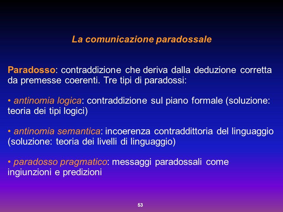 La comunicazione paradossale
